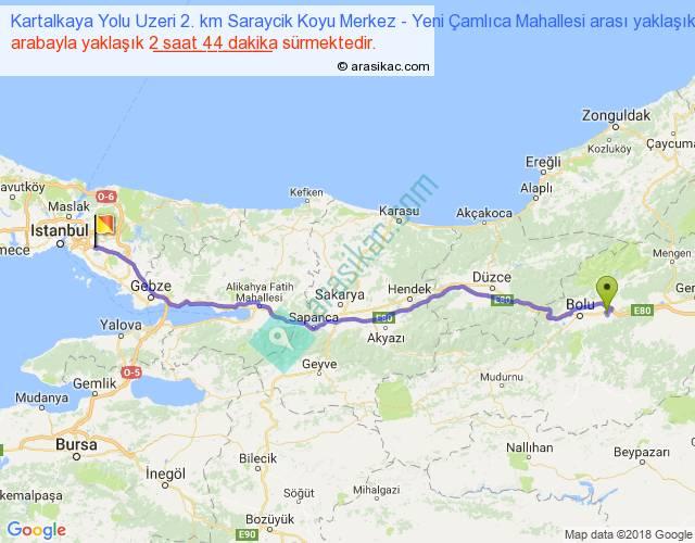 Kartalkaya Yolu Uzeri 2 Km Saraycik Koyu Merkez Yeni Camlica